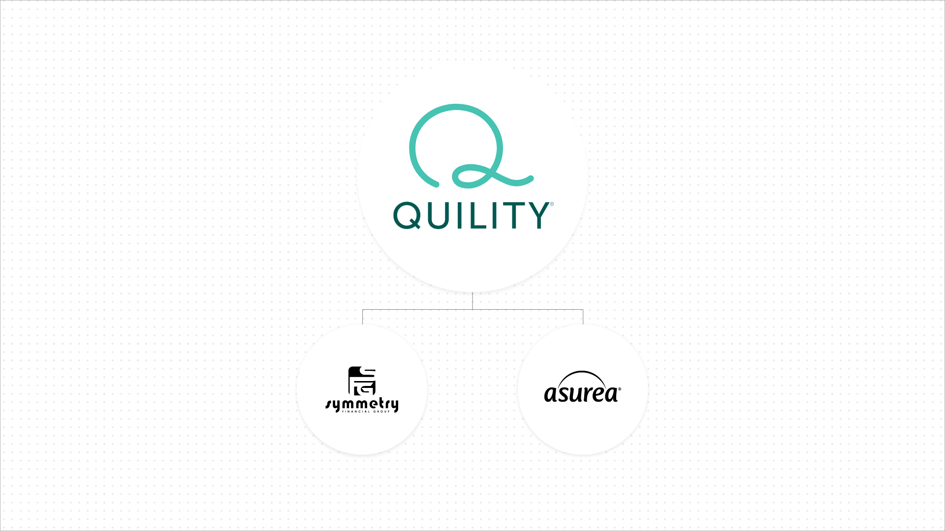 Symmetry Financial and Asurea combine into Quility